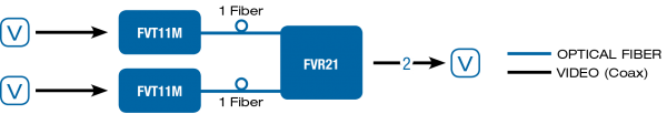 Application Diagram(s) for FVR21