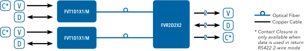 Application Diagram(s) for FVT/FVR1D1 & FVR2D2 Series