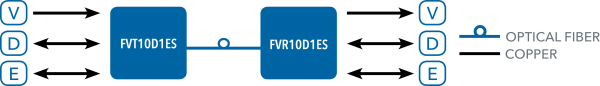 Application Diagram(s) for FVT/FVR10D1E Series