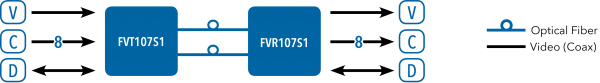 Application Diagram(s) for FVT/FVR107 Series