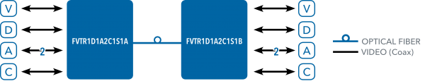 Application Diagram(s) for FVTR1D1A2C1 Series