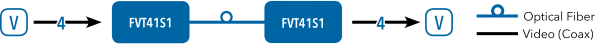 Application Diagram(s) for FVT/FVR41 Series