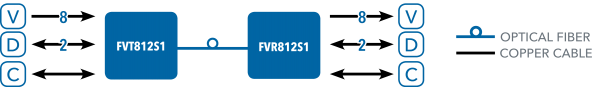 Application Diagram(s) for FVT/FVR812 Series