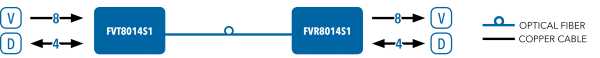 Application Diagram(s) for FVT/FVR8014 Series