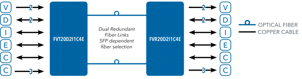 Application Diagram(s) for FVT/FVR20D2I1C4E