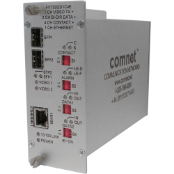 Example of 2 10-bit Digitally Encoded Video + 2 Bi-directional Data + Aiphone™ Intercom + 4 Contact Closure + 100Mbps Ethernet + Redundant Point-to-Point Dual SFP Optical Ports