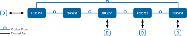 Application Diagram(s) for FDX57 Series