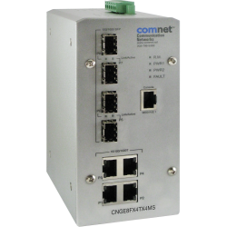 Example of Environmentally Hardened Managed Ethernet Switch with (4) 10/100/1000TX + (4) 100/1000FX SFP Ports