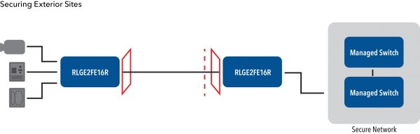 Application Diagram(s) for RLGE2FE16R