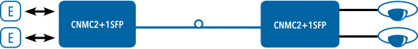 Application Diagram(s) for CNMC2+1SFP Series