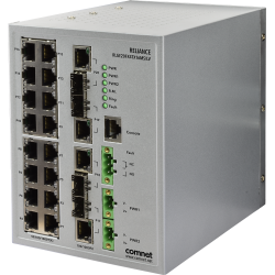 Example of Substation-Rated DIN-Rail Mountable All-Gigabit Managed Layer 2 Switch with 16 10/100/1000 BASE-TX Ports + 4 Gigabit SFP* Uplink Combo Ports