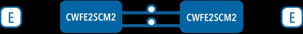 Application Diagram(s) for COMPAKFE2SCM2